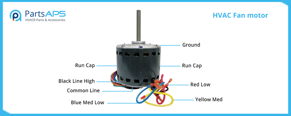 Introduction And Installation Of Hvac Fan Motor And Their Parts
