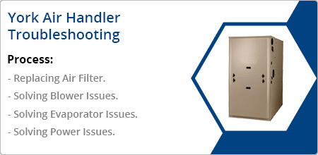 york air handler troubleshooting guide